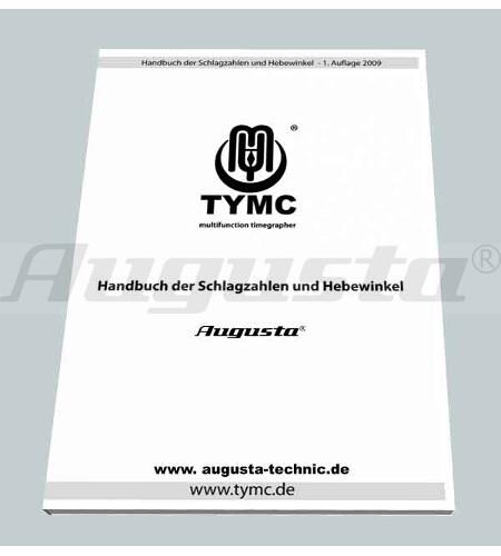 Schlagzahlen-Handbuch für MTG Zeitwaagen